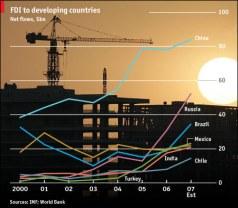 IDE - The Economist, 16 juin 2008